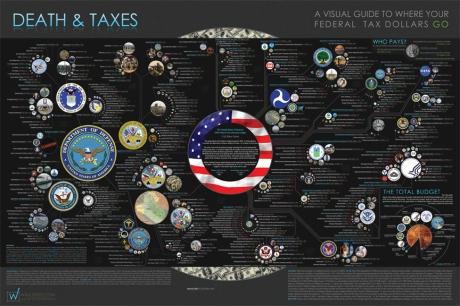 us-taxes